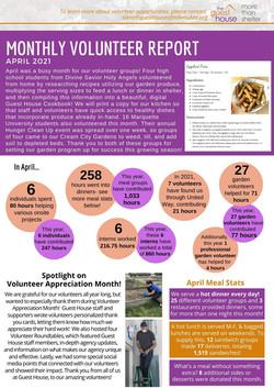 April Volunteer Report