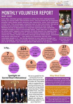 May Volunteer Report