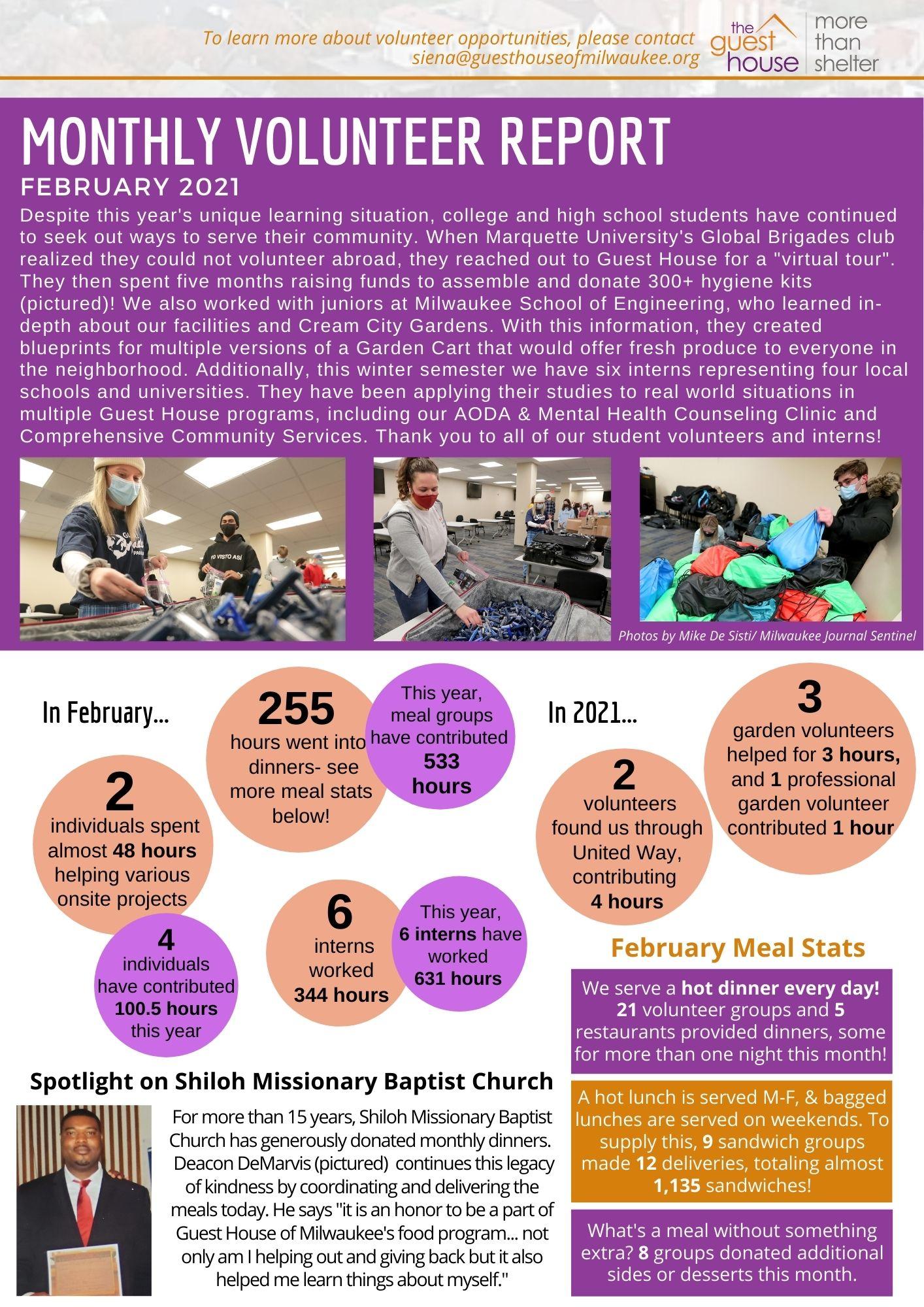 FEB DRAFT Volunteer Report