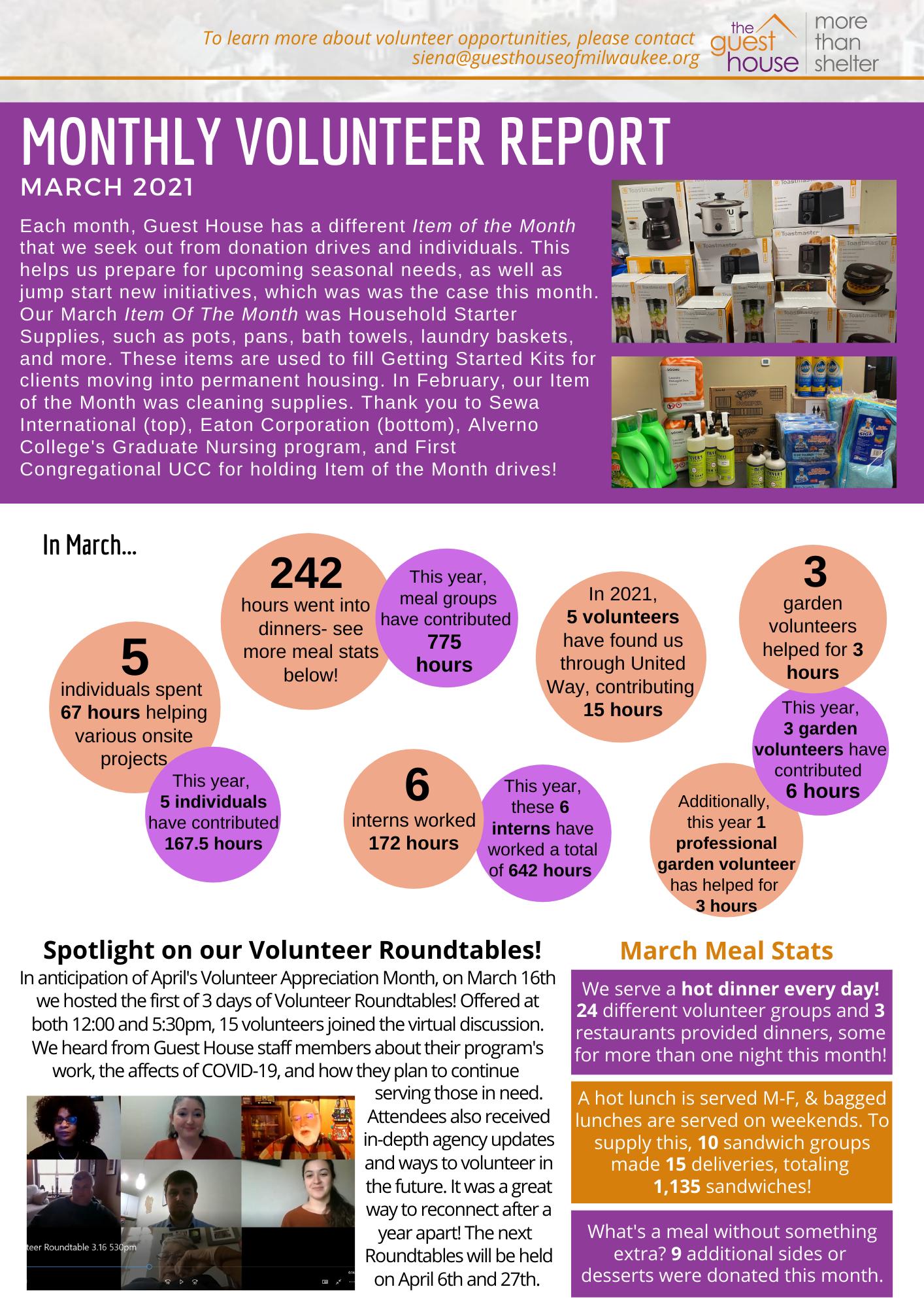 March Volunteer Report