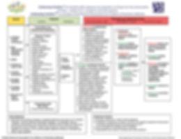 CF_LogicModel (1).jpg