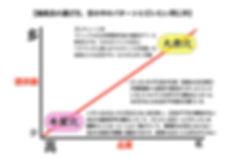 ウツシ,げんきだま,東京,中央区,月島,レイジングライフ