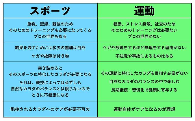 ウツシ,東京,月島,リロード,レイジングライフ,中央区,整体
