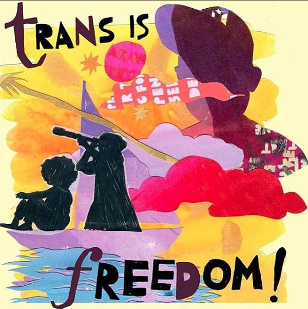 Trans MTF/FTM Awareness