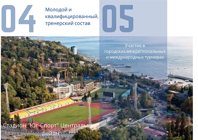 Футбольный лагерь Динамо Сочи, копия, ко