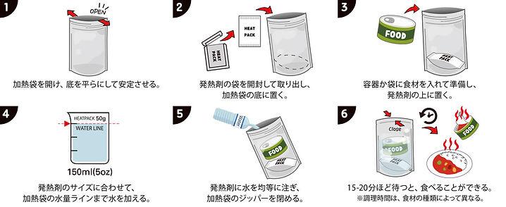 防災加熱袋の使い方