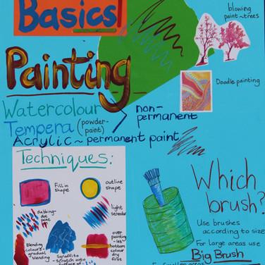 Painting basics