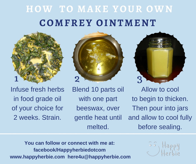 How to make your own Comfrey Ointment