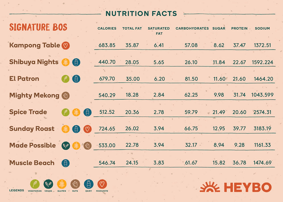 Nutrition info A3 2020-01.jpg