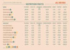HEYBO NI breakdown 2020-01.jpg