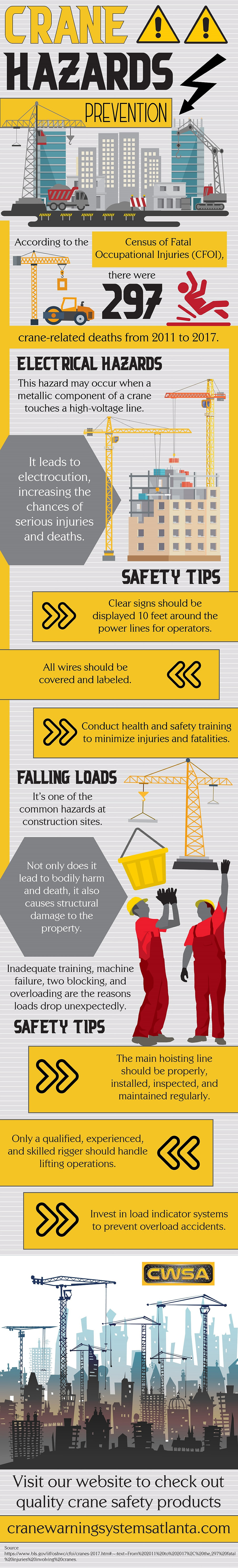 Crane Hazards Prevention