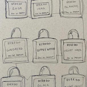 Byredo Collection