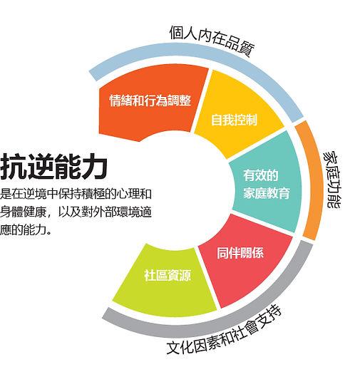 chart in chinese.jpg