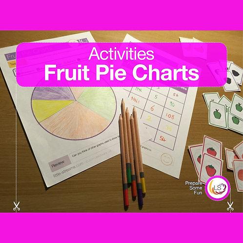 Fruit Pie Charts