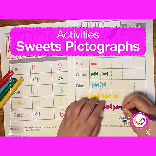 Sweet Pictographs
