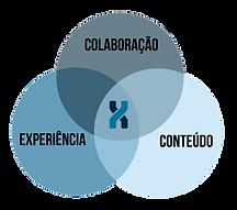 CONEXÃO_-_BAEX.png