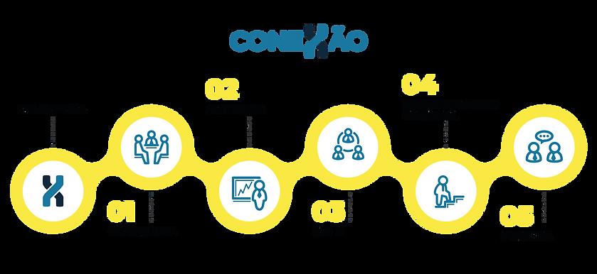 Conexão-X-programa.png
