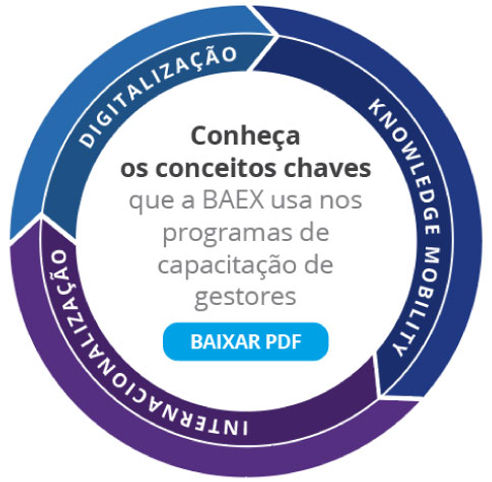 BAEX-Conceitos.jpg