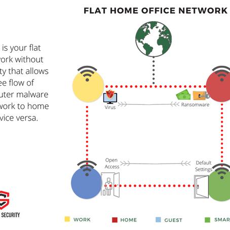 Home Office Network Segmentation