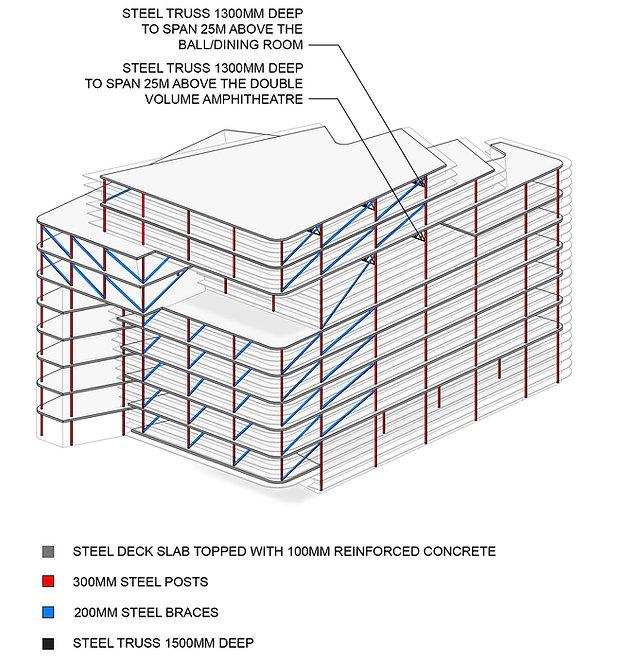 A3_1-500_CC Structural_FINAL.jpg