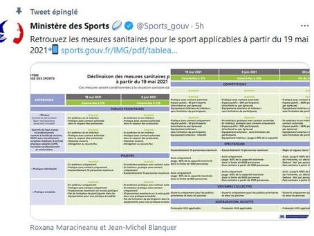 Déclinaison des mesures sanitaires pour le sport à partir du 19 mai 2021