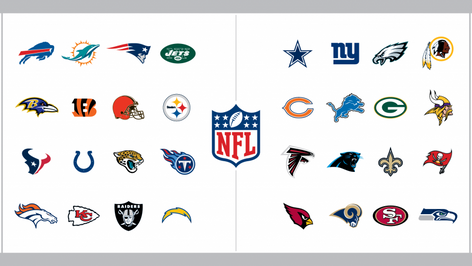 Predicting NFL Divisional Winners
