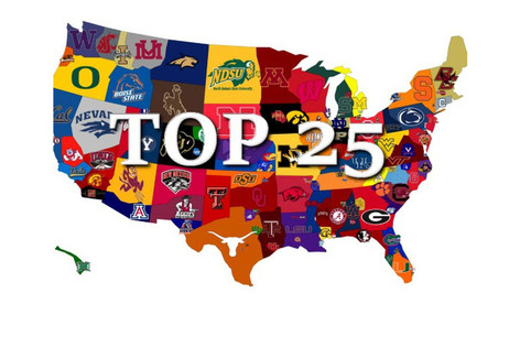 Parity in College Football
