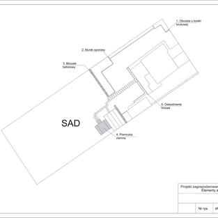 Projekt-elementy architektoniczne