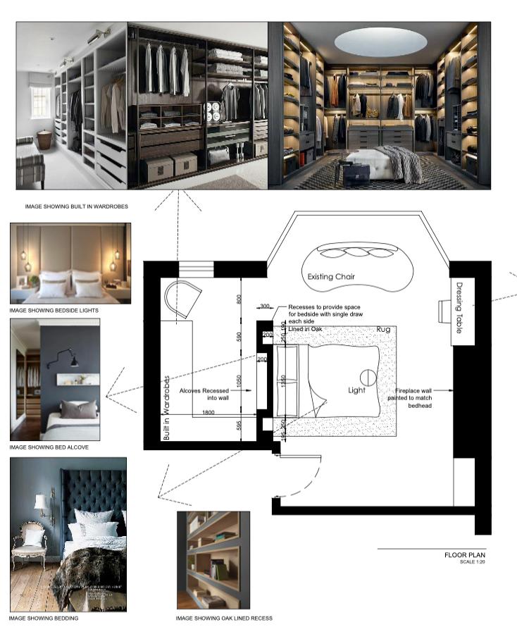 Commercial Interior Consultation