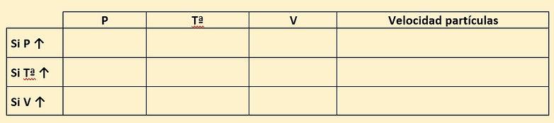 tabla PTªV.jpg
