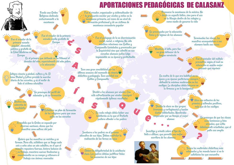 PICTOGRAFÍA_APORTES_PEDAGÓGICOS_CALASANZ