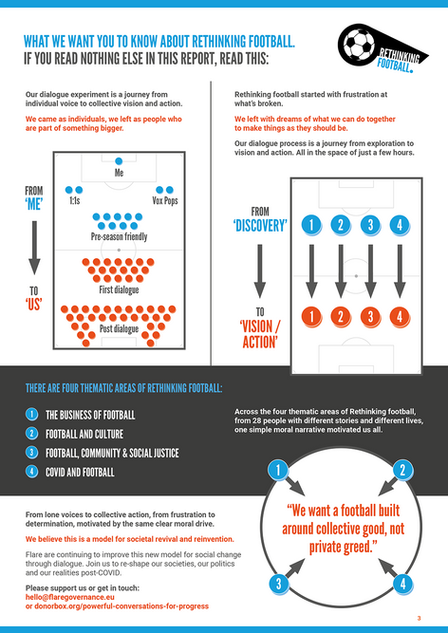 Rethinking Football summary infographic page