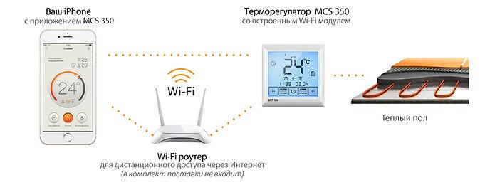терморегулятор с wi-fi