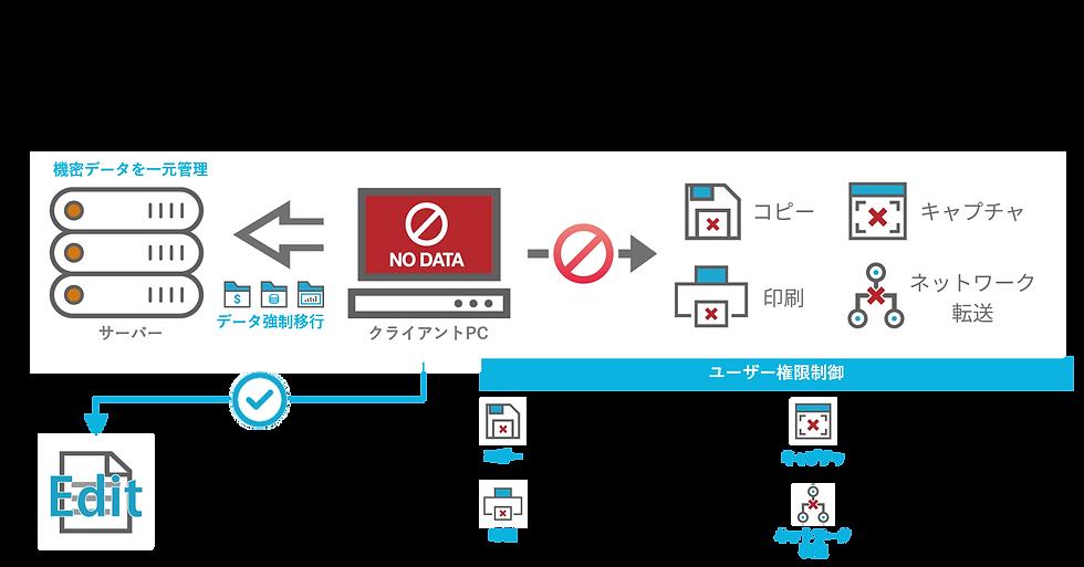 データガード説明資料2.png