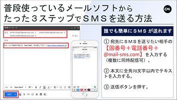 mailsmsnewimage-1024x577.png