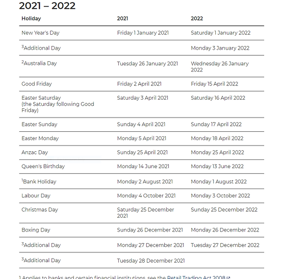 Public Holidays 2021-2022.PNG