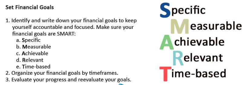SMART Financial Goals.PNG