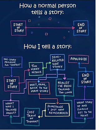 Chas henry How I Tell A Story.png