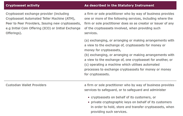 cryptoasset def.png