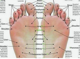 TRY FOOT ZONE THERAPY!.png