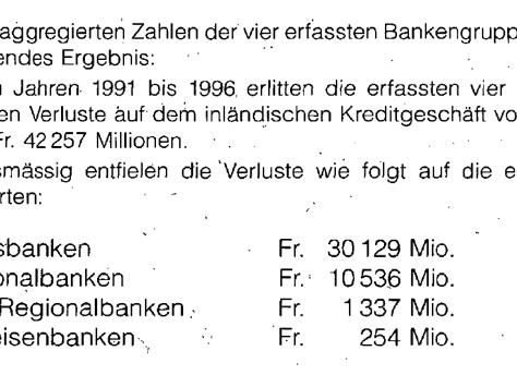 Ungenügende Regulierung des SNB-Direktoriums als grösstes Systemrisiko erkennen
