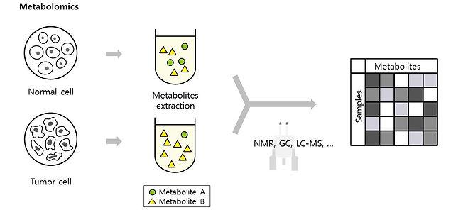 metabolomics.jpg