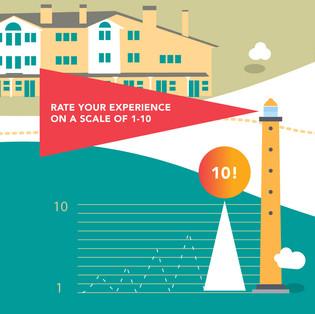 Retreat Feedback Infographics