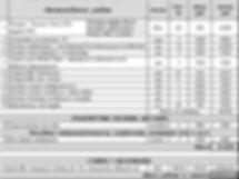 Стоимость монтажа отопления в Екатеринбурге