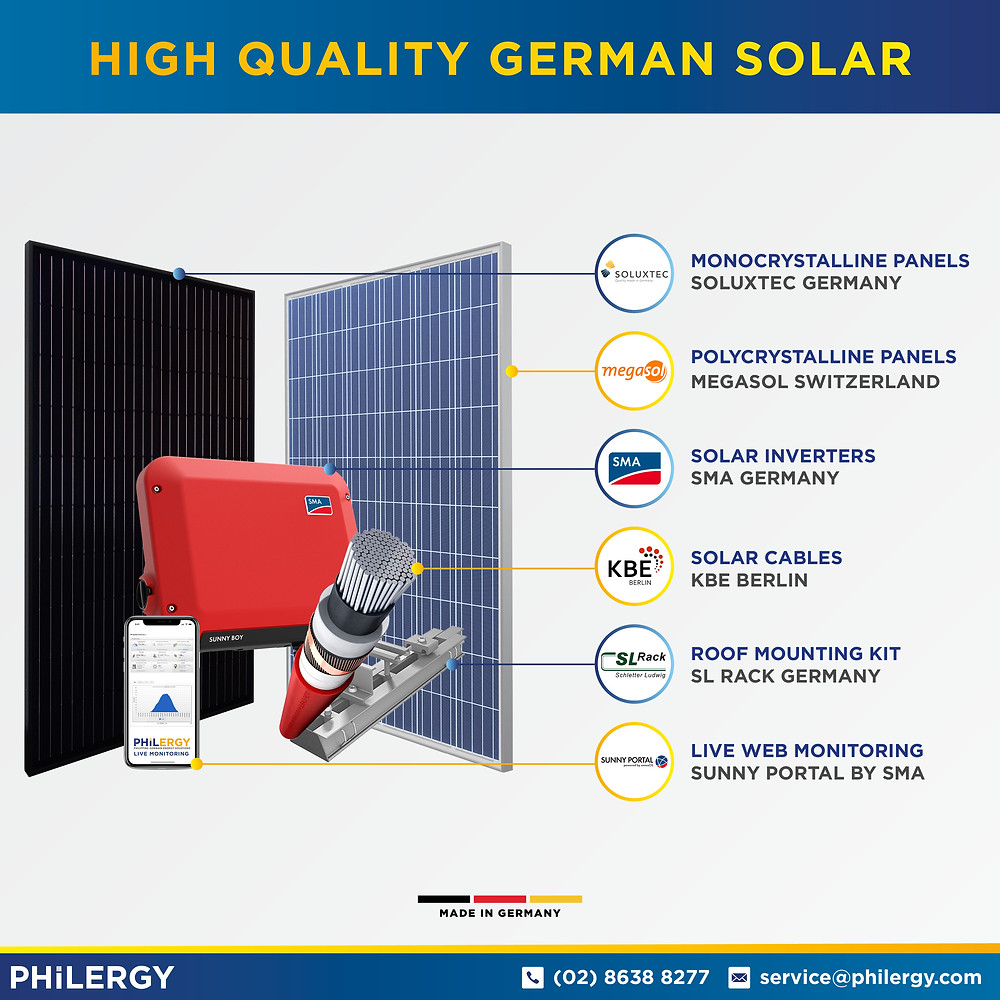 PHILERGY German Solar -  High quality solar panel packages and installations for residential and commercial rooftops in the Philippines