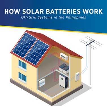 Off-Grid Systems and How Solar Batteries Perform in the Philippines - PHILERGY German Solar