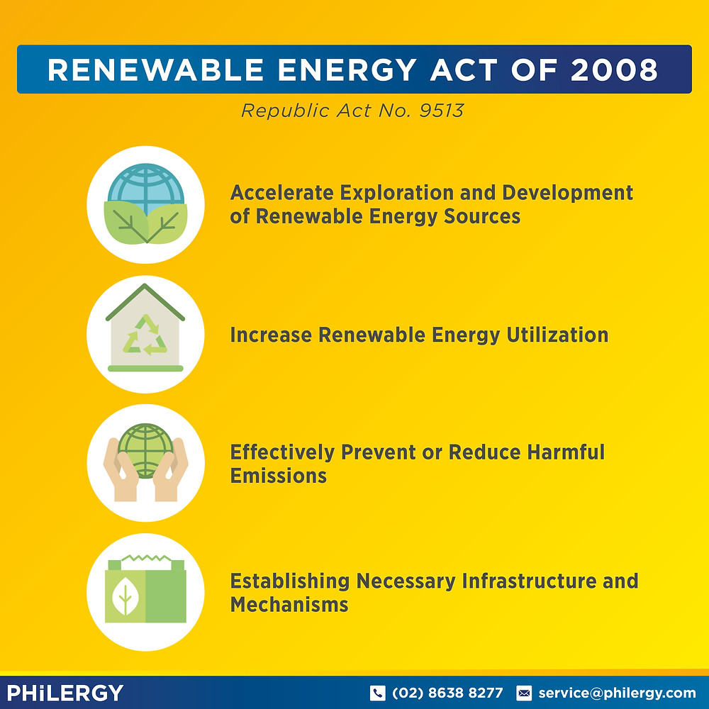 PHILERGY German Solar for homes and businesses - Renewable Energy Act of 2008 - High quality installer for solar power systems and top rated panel packages for residential, commercial and industrial roofs in the Philippines