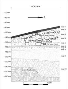 Perfil Este-Oeste de las excavaciones de la Estructura 103-2, Unidad UCA21B-4