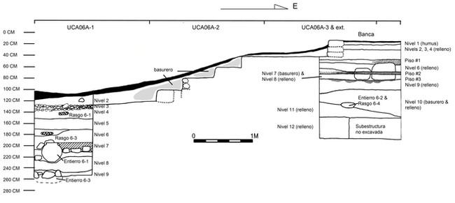 Perfil norte de la estructura 139-1