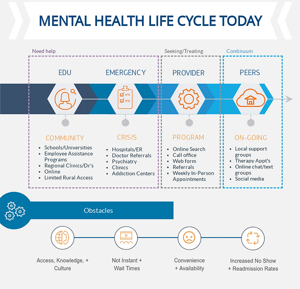 Mental-Health-Lifecycle_edited.png